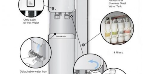 What are the features of a Water Dispenser
